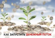 Создание денежного капитала
